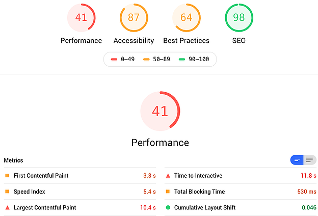 HubShots Homepage performance