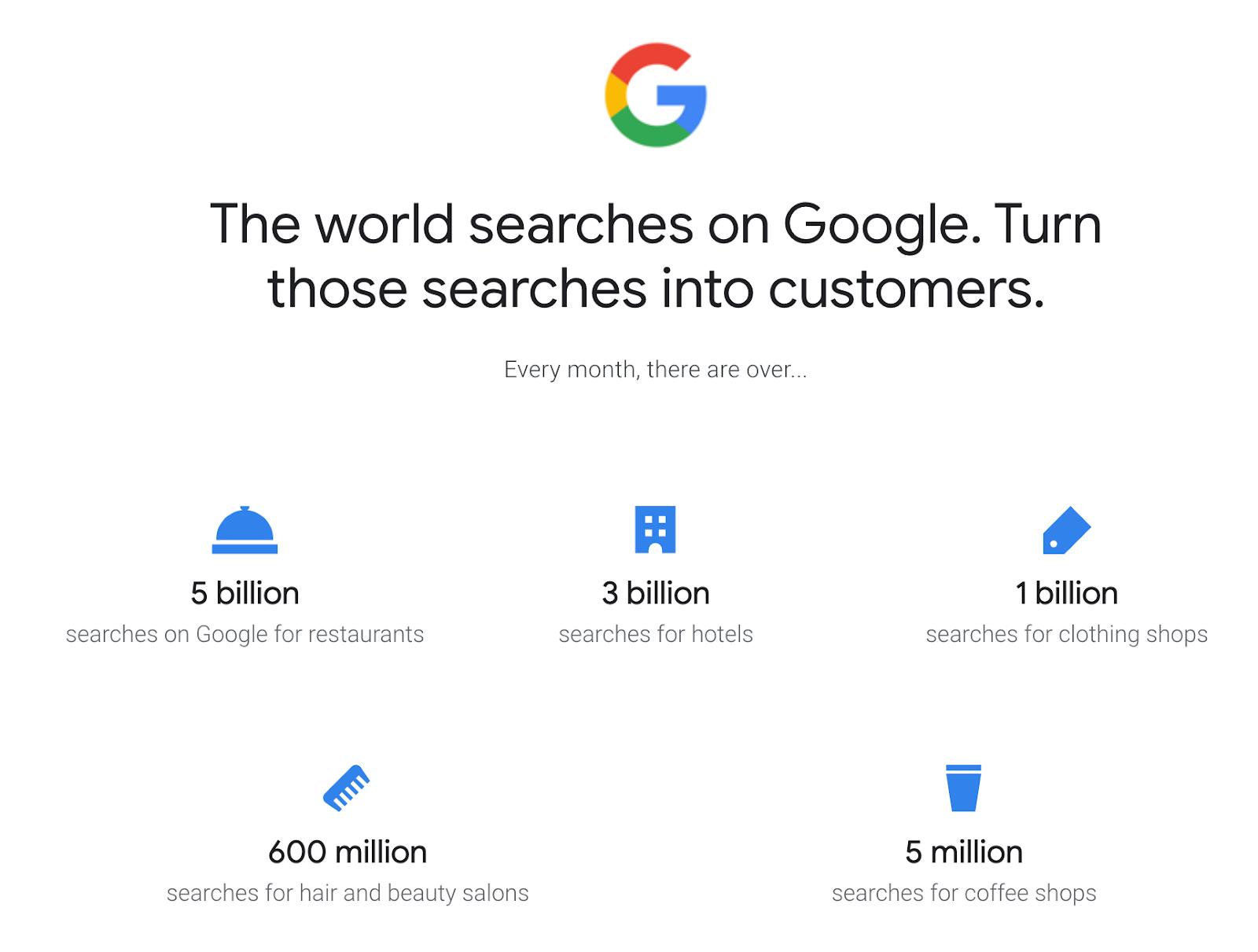 Google My Business   Drive Customer Engagement on Google