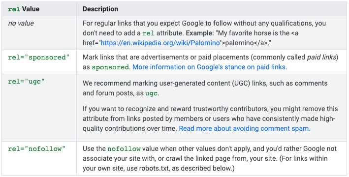 How Google s Nofollow  Sponsored    UGC Links Impact SEO   Moz