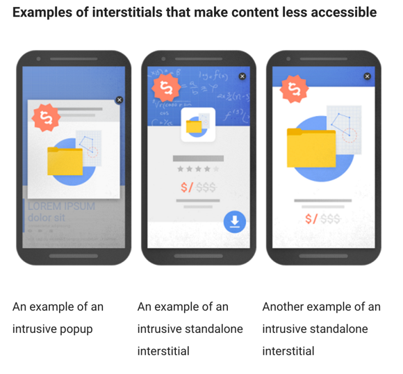 Official Google Webmaster Central Blog  Helping users easily access content on mobile