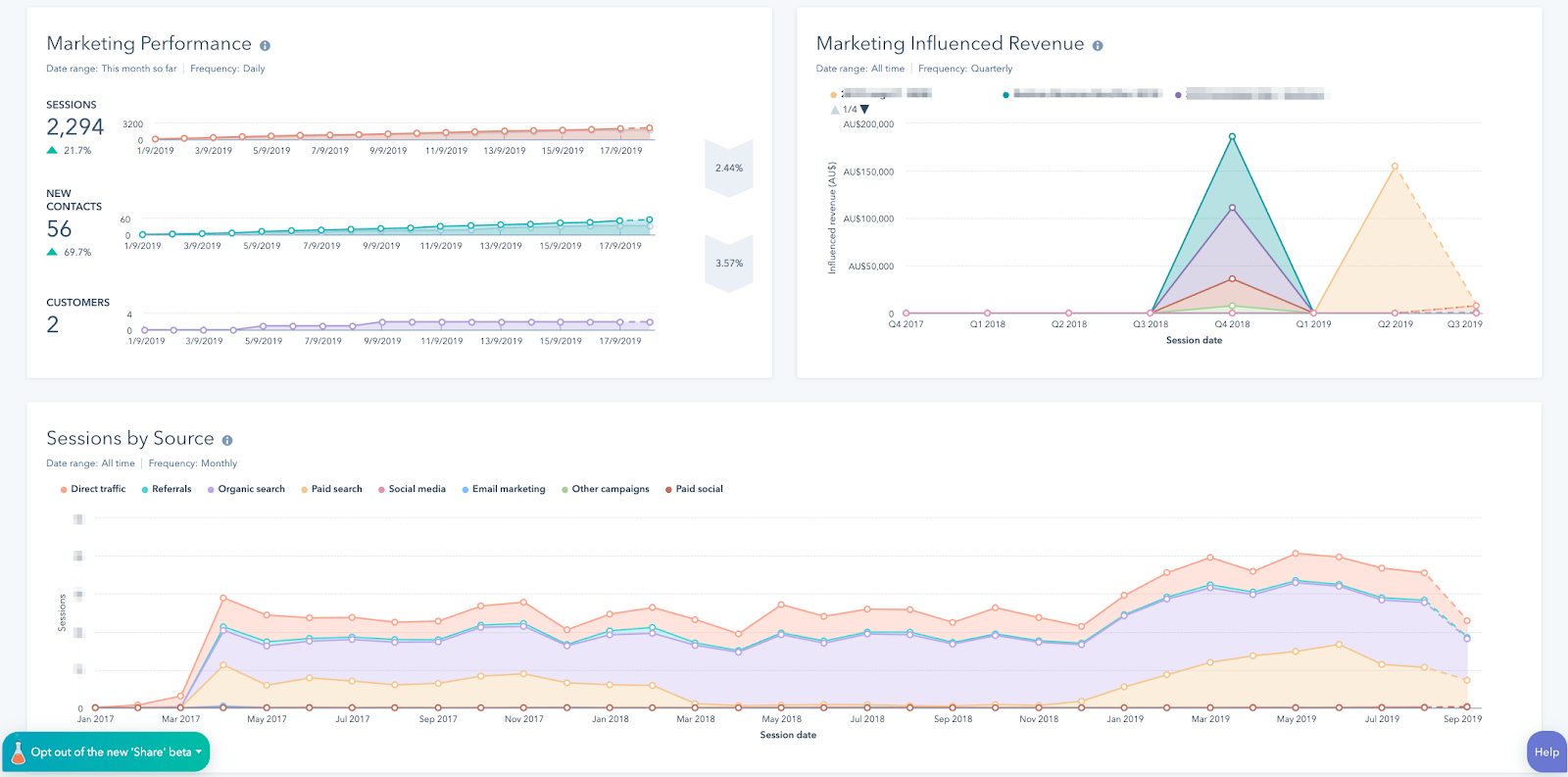 Reports dashboard 12