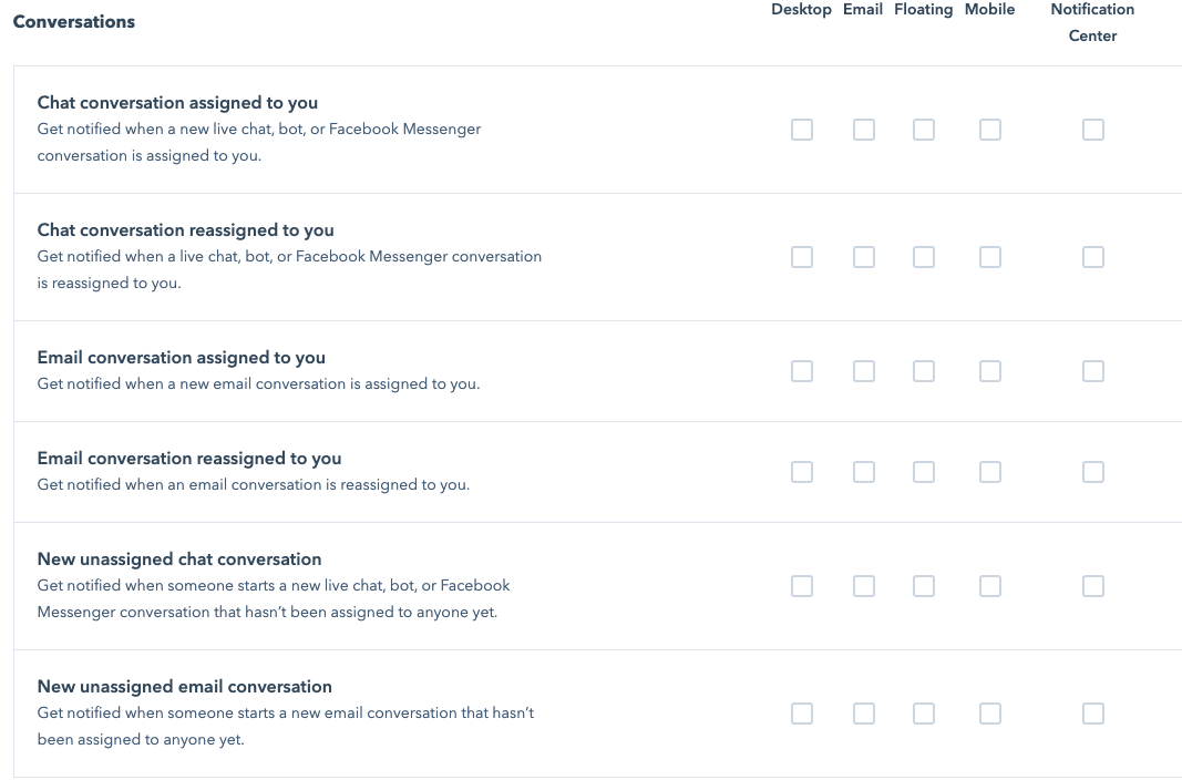 hubspot conversation notifications
