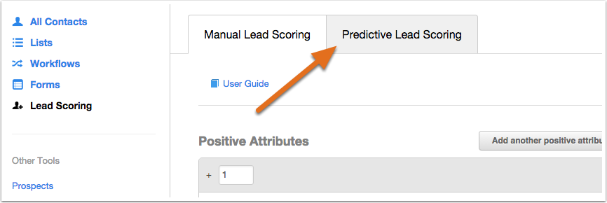 predictive lead scoring in hubspot